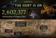Dragon Age: Inquisition Stats