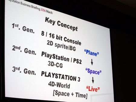 Photos: Playstation Business Brief 2006 - 00712